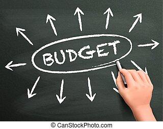 budget, mot, écrit, par, main