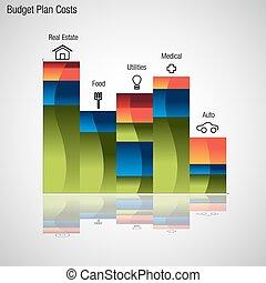 Budget Plan Chart