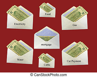 Budget Poster - Illistration of budgeting categories. Each ...