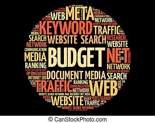 BUDGET word cloud collage