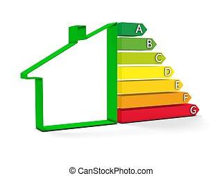 budova, energie, graf