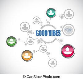 bueno, red, comunidad, señal, vibraciones, concepto