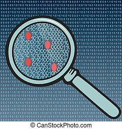 Bugs in the system code under the magnifying glass
