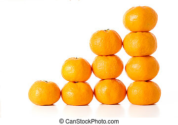 Build up Satsuma