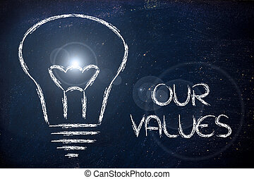 building a brand, company mission and business values - ...