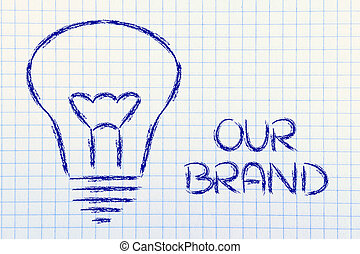 building a brand, company mission and business values