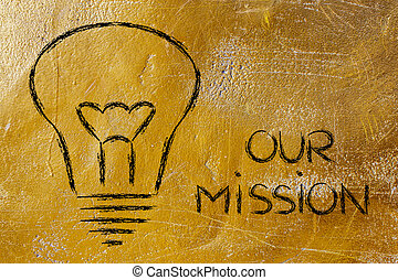 builiding the ideas and identity of a brand, company mission and business values