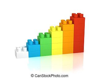 Building blocks - Achievement chart from building blocks
