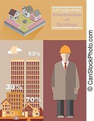 Building Construction Infographics