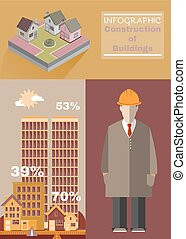 Building Construction Infographics