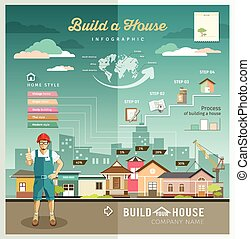 Building constructions your house engineering infographic...