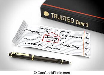 Building trust concept