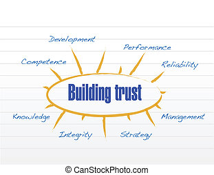 building trust model illustration design over a white...