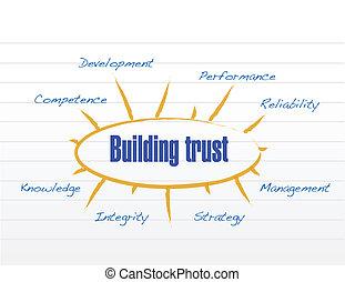 building trust model illustration design over a white...