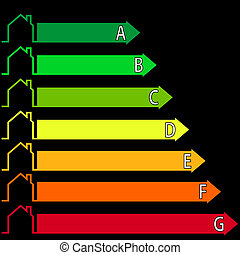 Buildings Energy Performance Scale