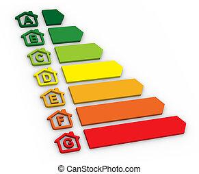 Buildings Energy Performance Scale - Energy performance ...
