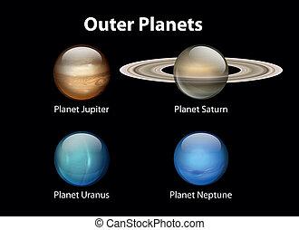 buitenst, planeet