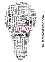 Bulb idea wordcloud - Illustration of idea wordcloud created...