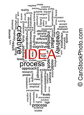 Bulb idea wordcloud - Illustration of idea wordcloud created...