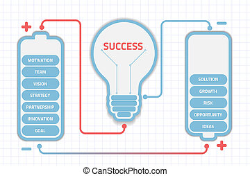 bulb success - charge your business, creative concept with ...