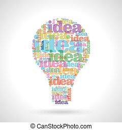 bulbo, conceito, idéia