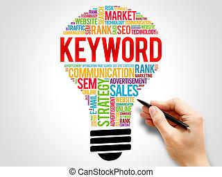 bulbo, palavra, keyword, nuvem