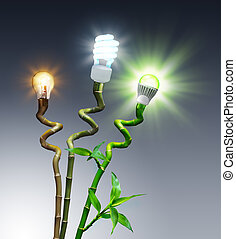 bulbs in comparison - Halogen, Fluorescent and LED - on...