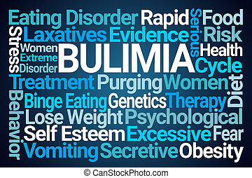 Bulimia Word Cloud on Blue Background