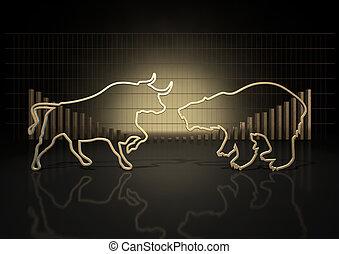 Bull And Bear Market Trends