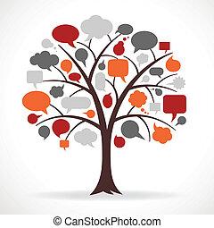 bulle, single-speech, arbre, multicolore