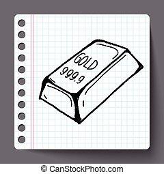 bullion doodle