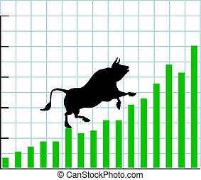 bullish, gráfico, levantar, cima, mapa, mercado touro,...