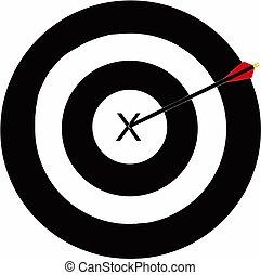 Bulls Eye - An archers shaft at dead center of the target.