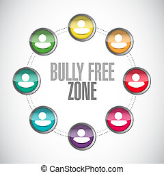 bully free zone people community sign