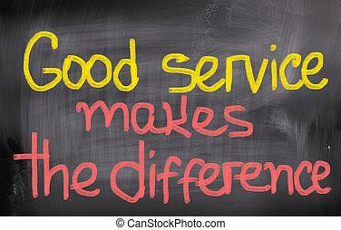 buono, concetto, marche, servizio, differenza