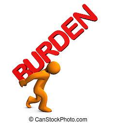 """Burden - Orange cartoon character with red text """"burden""""."""
