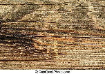 bureau bois, texture