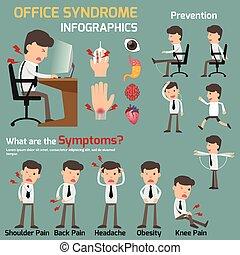 bureau, dos, avoir, organes, illustration., syndrome, concept., symptômes, santé, inflammation, soin, headache., estomac, business, effet, main, infographics., homme, cou, monde médical, pain., vecteur, douleur