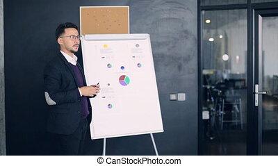 bureau, notes, boardroom., présentation, équipe, prendre, homme