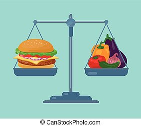 Burger and vegetables balance on the scale