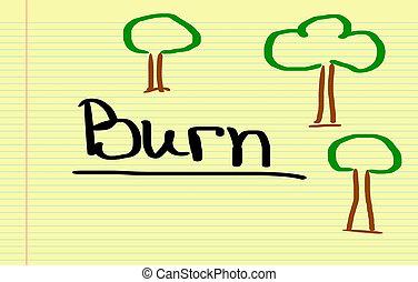 Burn Concept
