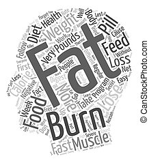 Burn the Fat and Feed the Muscle text background wordcloud...