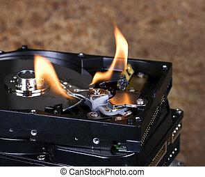 burning hard disks