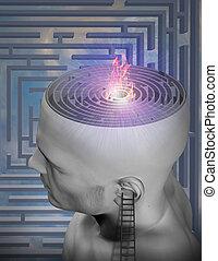 Burning maze of mind