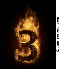 Burning number THREE in hot fire