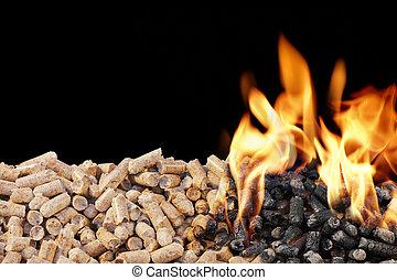 Wood Pellets - Burning Wood Pellets. Wood pellets are a type...