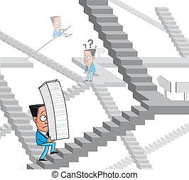burocracia, labirinto