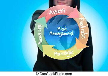busines, gerência, mulher, conceito, risco