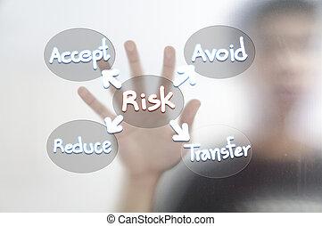 busines, gestion, concept, risque, homme