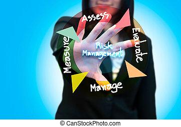busines, vrouw, en, verantwoordelijkheid, management, concept